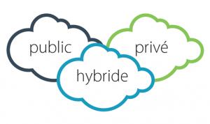 Cloud privé, hybride ou public